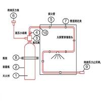 气体灭火系统信号反馈装置动作试验机